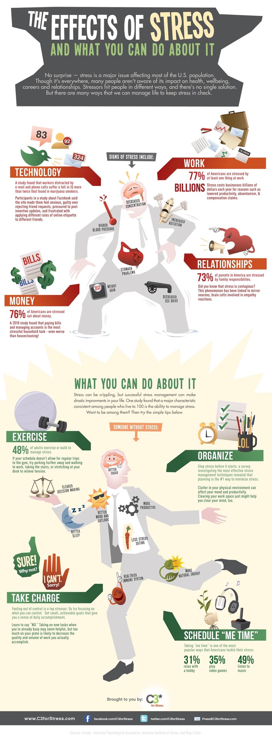 Какие бывают типы стресса