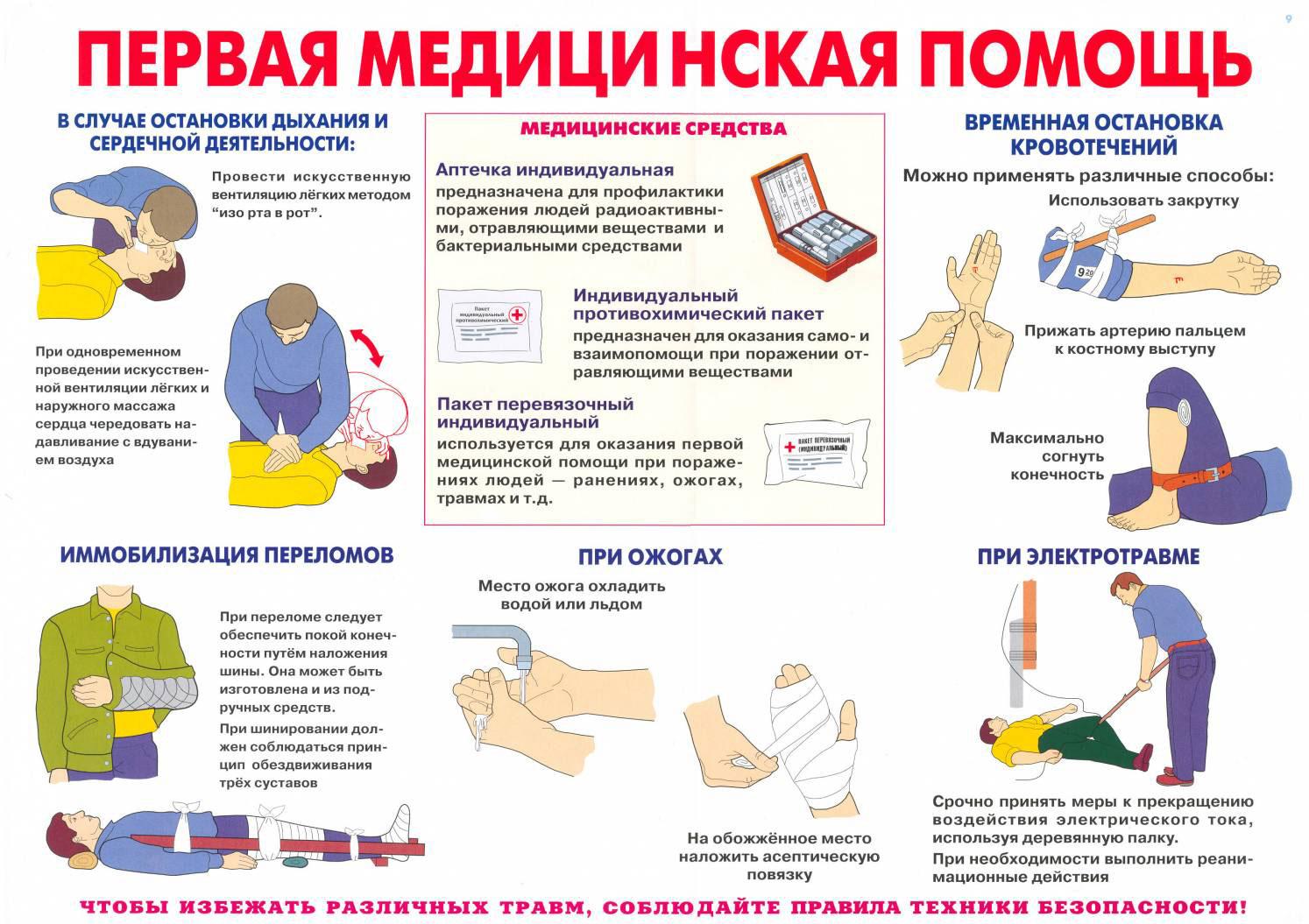 1-ая помощь при обморожении