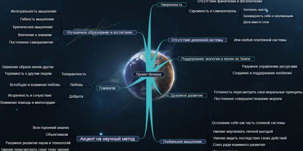 """Мозговой штурм проекта """"Венера"""""""