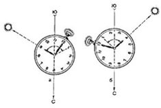 С помощью часов