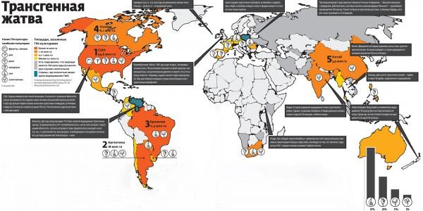Карта генной инженерии