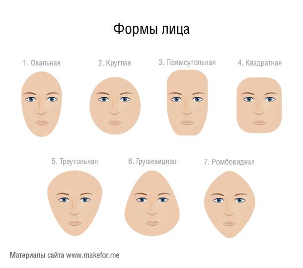Идентификация фото