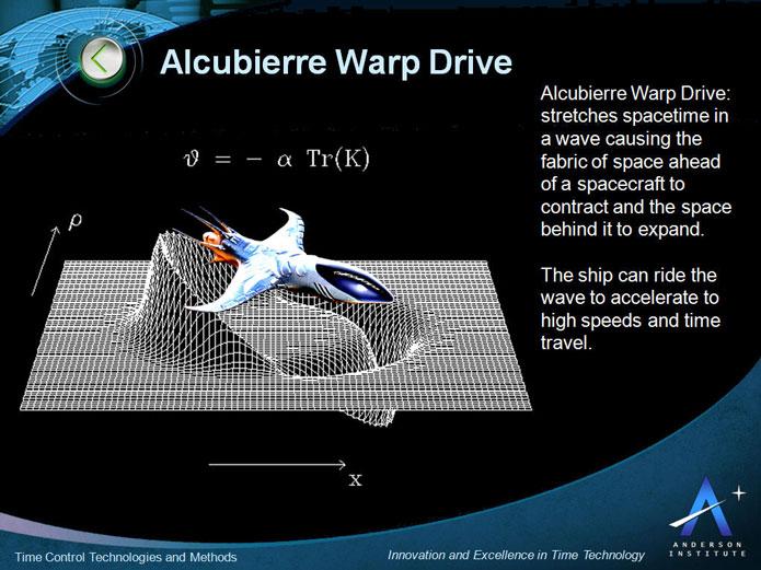 Гиперпространственный двигатель (ГПД) Мигеля Алькубьерре