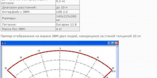 Локатор для мониторинга движущихся обьектов за стенами - bnti.ru