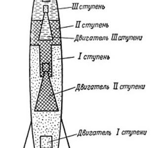 Ракета-носитель со ступенями