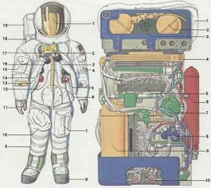 Первый скафандр для выхода на поверхность Луны