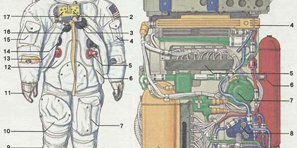 Скафандр для выхода на поверхность Луны и автономная ранцевая система жизнеобеспечения (АРСЖ)
