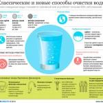 Способы опреснения морской воды