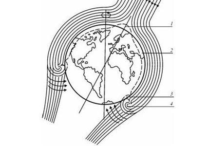 Обтекание земли эфирным ветром