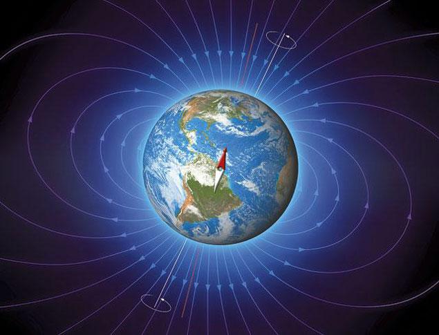 Северный и южный полюса земли