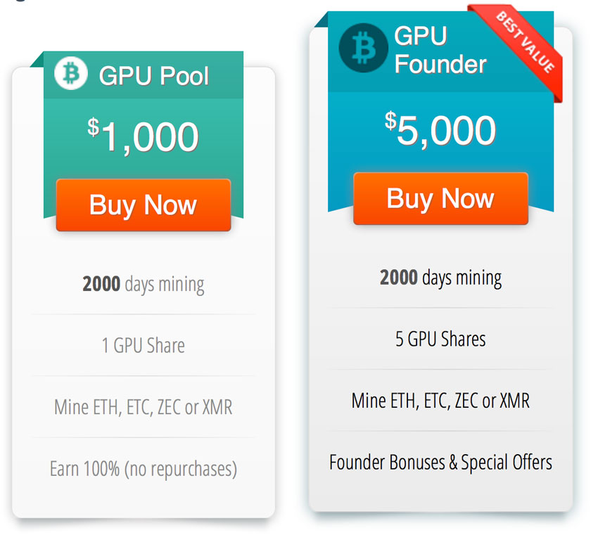 Bitclub network GPU майнинг планы