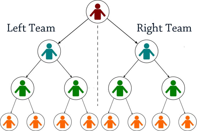 Bitclub network реферальная система