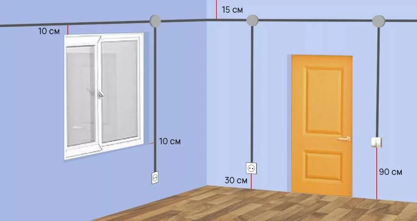 Правильное расположение и расстояние электропроводки в квартире