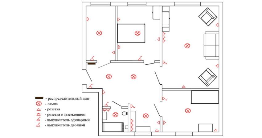 Схема распределение электропроводки в квартире